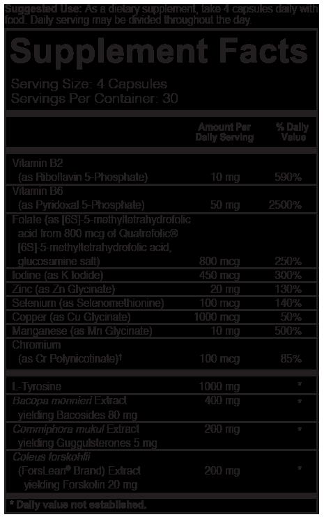 VitaThyroid Ingredients
